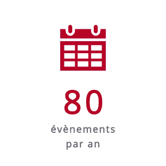 Events par an
