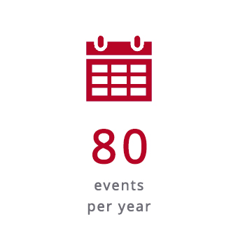 Events per year
